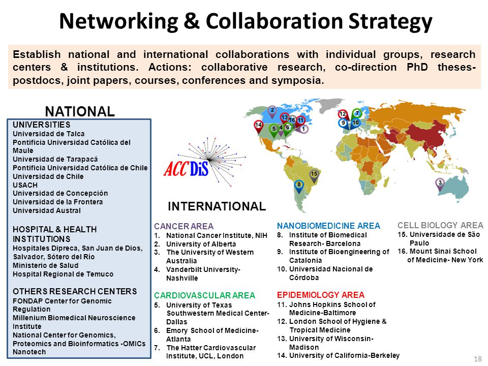 Networking & Collaboration Strategy CANCER AREA 1.National Cancer Institute, NIH 2.University of Alberta 3.The University of Western Australia 4.Vanderbilt University- Nashville CARDIOVASCULAR AREA 5.University of Texas Southwestern Medical Center- Dallas 6.Emory School of Medicine- Atlanta 7.The Hatter Cardiovascular Institute, UCL, London NANOBIOMEDICINE AREA 8.Institute of Biomedical Research- Barcelona 9.Institute of Bioengineering of Catalonia 10.Universidad Nacional de Córdoba EPIDEMIOLOGY AREA 11.Johns Hopkins School of Medicine-Baltimore 12.London School of Hygiene & Tropical Medicine 13.University of Wisconsin- Madison 14.University of California-Berkeley CELL BIOLOGY AREA 15.Universidade de São Paulo 16.Mount Sinai School of Medicine- New York NATIONAL UNIVERSITIES Universidad de Talca Pontificia Universidad Católica del Maule Universidad de Tarapacá Pontificia Universidad Católica de Chile Universidad de Chile USACH Universidad de Concepción Universidad de la Frontera Universidad Austral HOSPITAL & HEALTH INSTITUTIONS Hospitales Dipreca, San Juan de Dios, Salvador, Sótero del Río Ministerio de Salud Hospital Regional de Temuco OTHERS RESEARCH CENTERS FONDAP Center for Genomic Regulation Millenium Biomedical Neuroscience Institute National Center for Genomics, Proteomics and Bioinformatics -OMICs Nanotech INTERNATIONAL Establish national and international collaborations with individual groups, research centers & institutions.