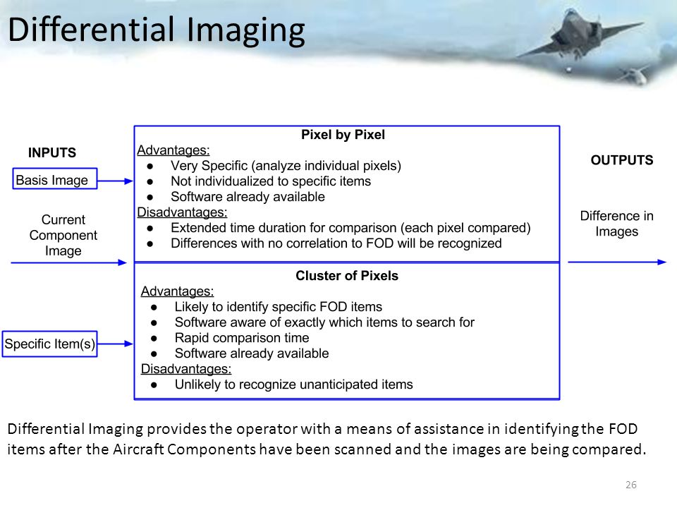 Differential Imaging 26 Differential Imaging provides the operator with a means of assistance in identifying the FOD items after the Aircraft Components have been scanned and the images are being compared.