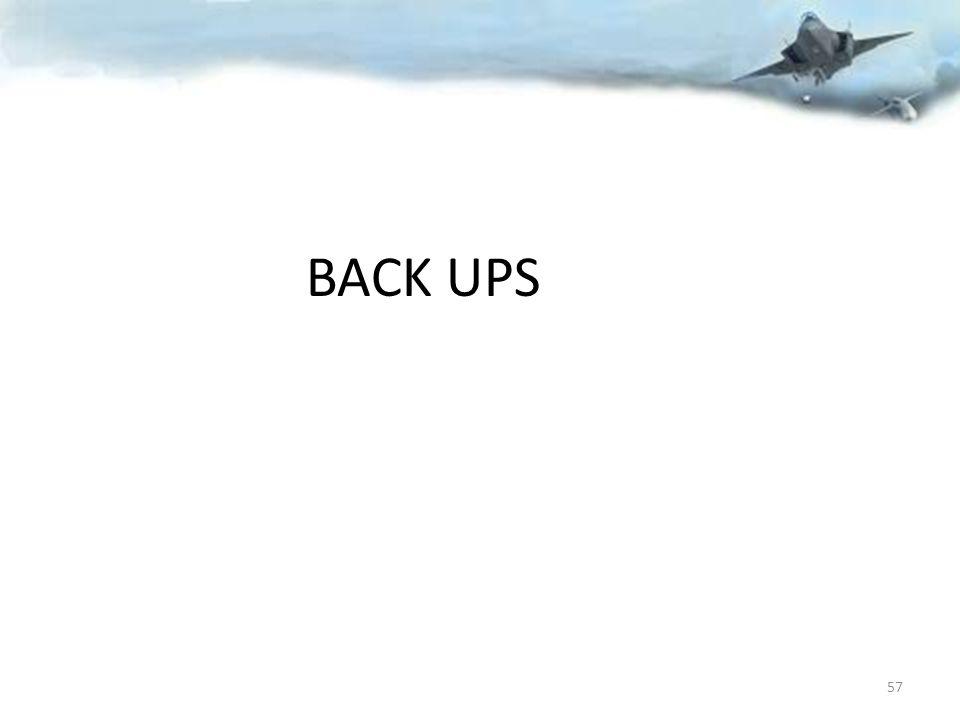 BACK UPS 57