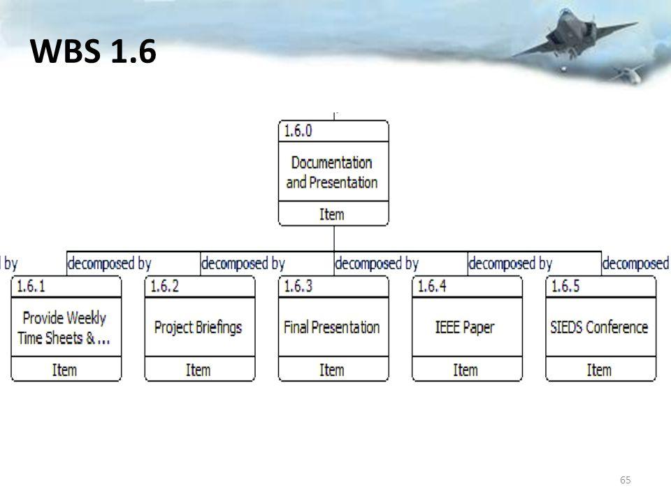 WBS 1.6 65