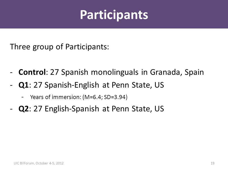 Participants Three group of Participants: -Control: 27 Spanish monolinguals in Granada, Spain -Q1: 27 Spanish-English at Penn State, US - Years of imm