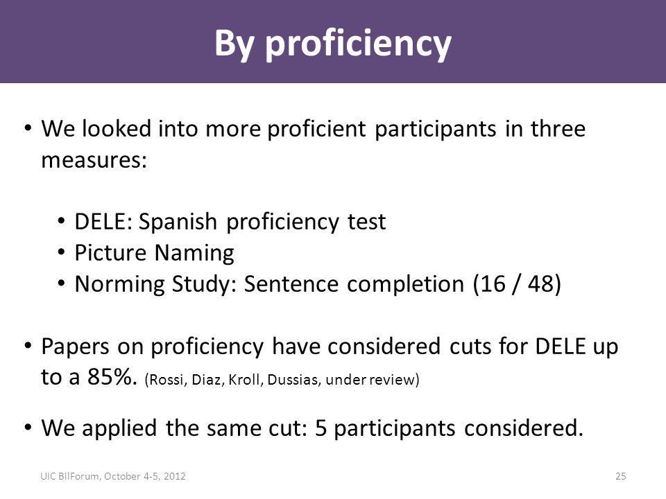 By proficiency We looked into more proficient participants in three measures: DELE: Spanish proficiency test Picture Naming Norming Study: Sentence co