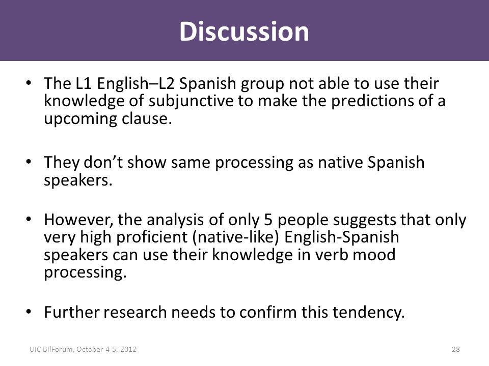 Discussion The L1 English–L2 Spanish group not able to use their knowledge of subjunctive to make the predictions of a upcoming clause. They don't sho
