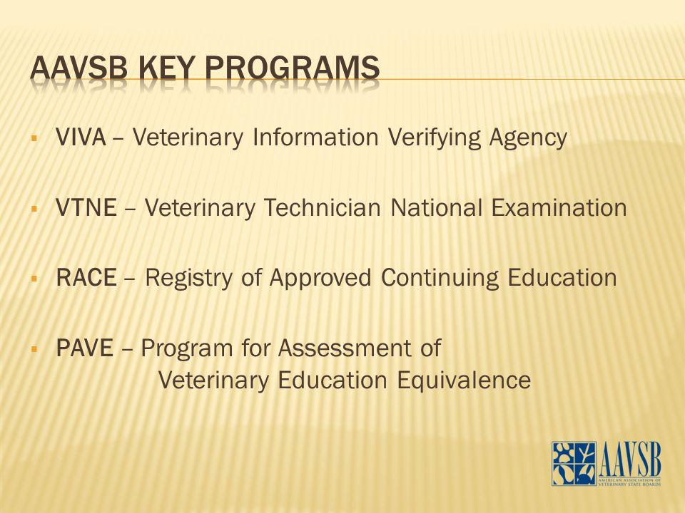  VIVA – Veterinary Information Verifying Agency  VTNE – Veterinary Technician National Examination  RACE – Registry of Approved Continuing Education  PAVE – Program for Assessment of Veterinary Education Equivalence