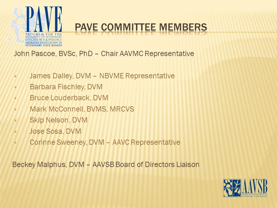 John Pascoe, BVSc, PhD – Chair AAVMC Representative  James Dalley, DVM – NBVME Representative  Barbara Fischley, DVM  Bruce Louderback, DVM  Mark McConnell, BVMS, MRCVS  Skip Nelson, DVM  Jose Sosa, DVM  Corinne Sweeney, DVM – AAVC Representative Beckey Malphus, DVM – AAVSB Board of Directors Liaison