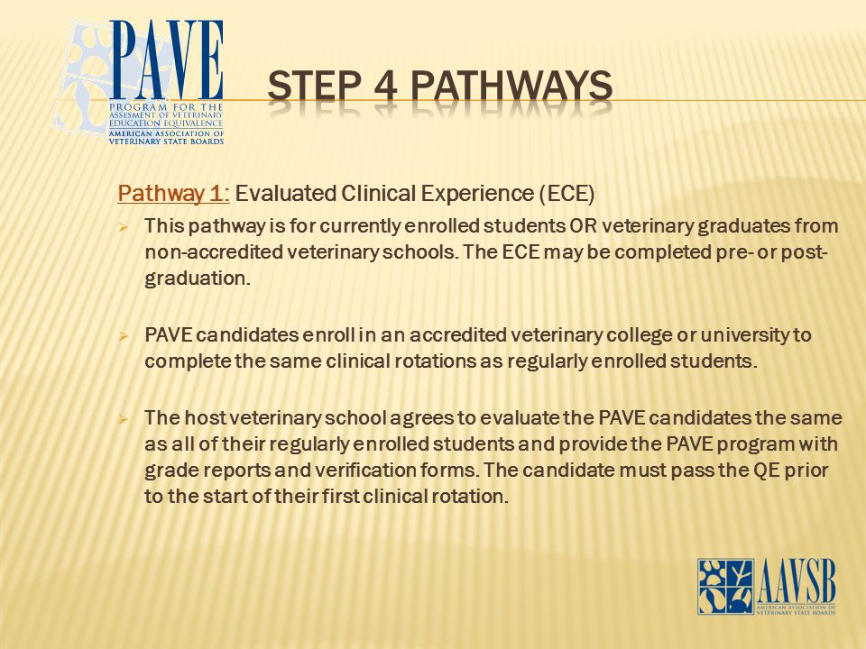 Pathway 1: Evaluated Clinical Experience (ECE)  This pathway is for currently enrolled students OR veterinary graduates from non-accredited veterinary schools.