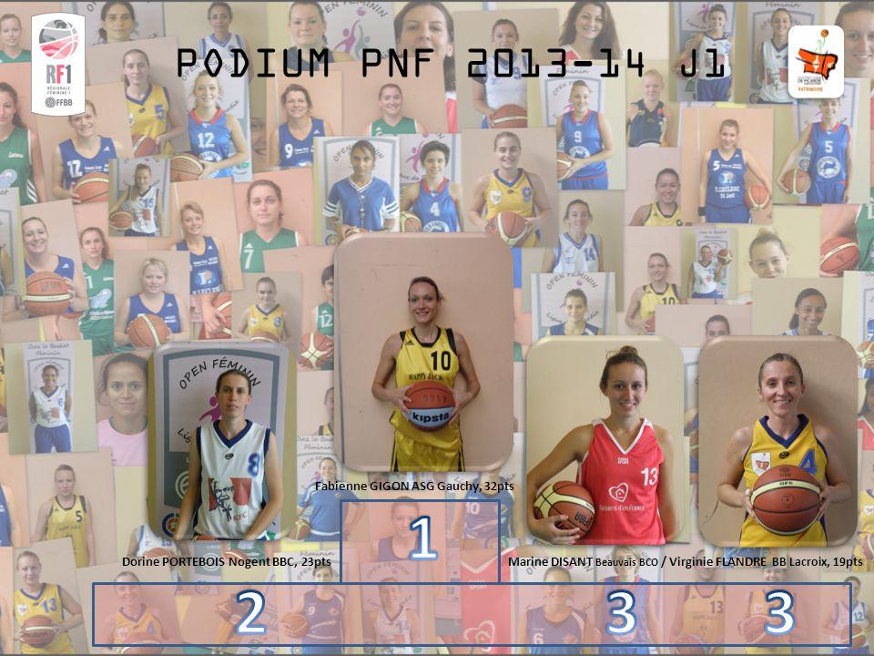 PODIUM PNF 2013-14 J1 Fabienne GIGON ASG Gauchy, 32pts Dorine PORTEBOIS Nogent BBC, 23ptsMarine DISANT Beauvais BCO / Virginie FLANDRE BB Lacroix, 19pts