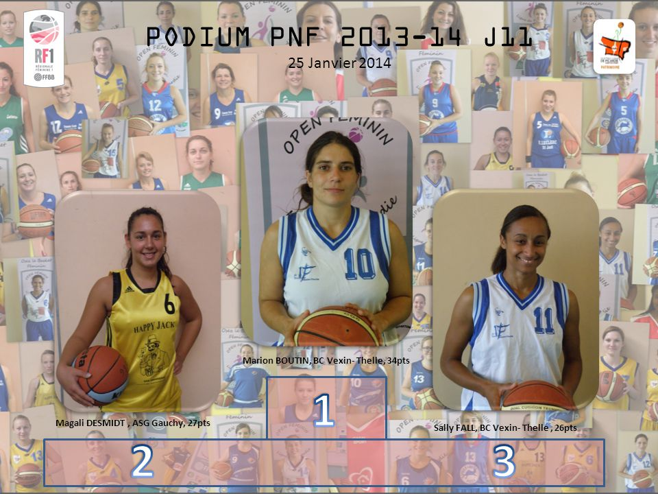 PODIUM PNF 2013-14 J11 25 Janvier 2014 Marion BOUTIN, BC Vexin- Thelle, 34pts Sally FALL, BC Vexin- Thelle, 26pts Magali DESMIDT, ASG Gauchy, 27pts