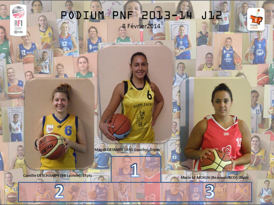 PODIUM PNF 2013-14 J12 8 Février2014 Camille DESCHAMPS (BB Lacroix), 27pts Marie LE MOIGN (Beauvais BCO), 26pts Magali DESMIDT (ASG Gauchy), 30pts
