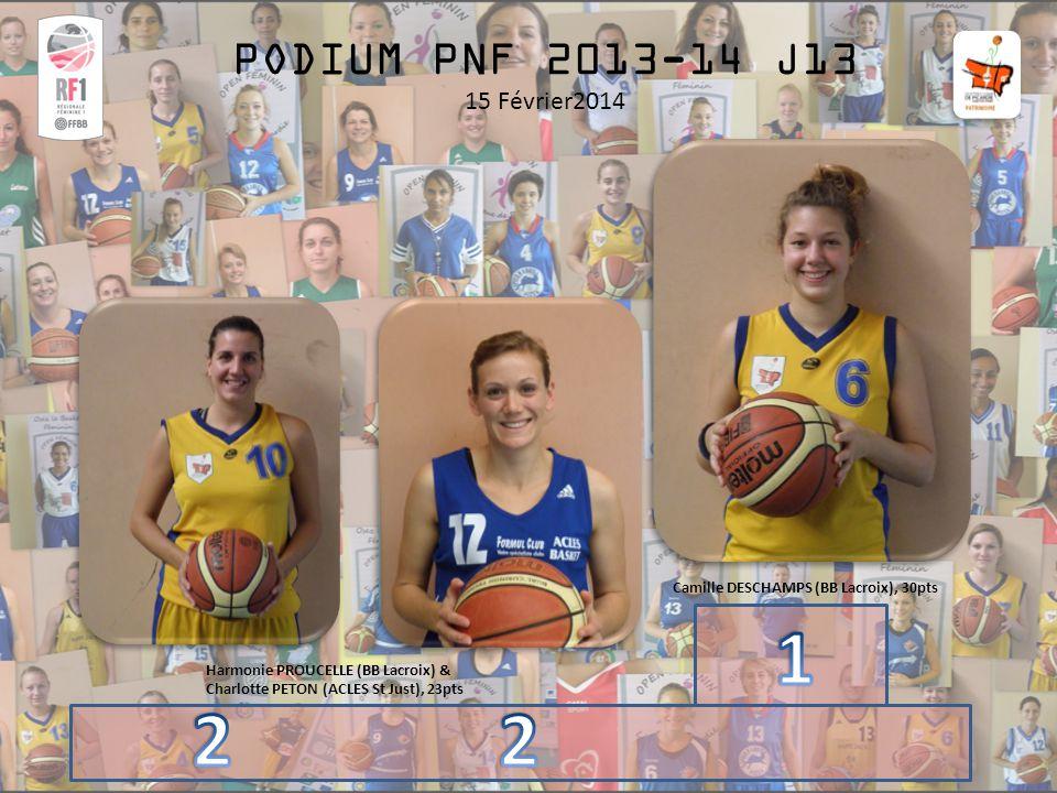PODIUM PNF 2013-14 J13 15 Février2014 Camille DESCHAMPS (BB Lacroix), 30pts Harmonie PROUCELLE (BB Lacroix) & Charlotte PETON (ACLES St Just), 23pts