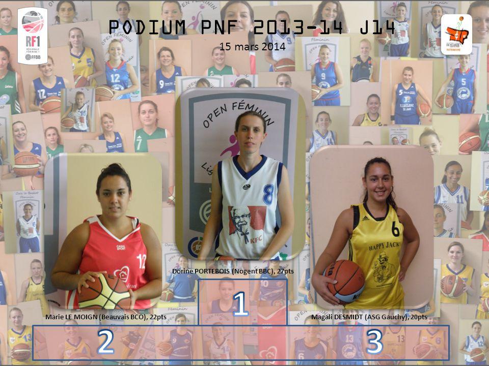 PODIUM PNF 2013-14 J14 15 mars 2014 Dorine PORTEBOIS (Nogent BBC), 27pts Marie LE MOIGN (Beauvais BCO), 22ptsMagali DESMIDT (ASG Gauchy), 20pts