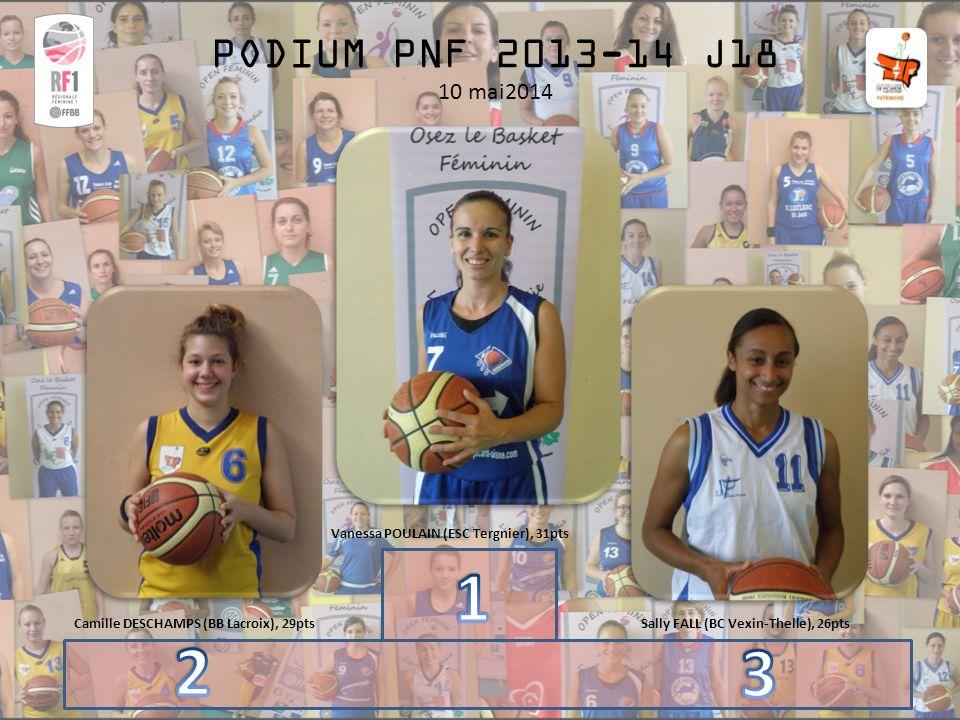 PODIUM PNF 2013-14 J18 10 mai2014 Vanessa POULAIN (ESC Tergnier), 31pts Camille DESCHAMPS (BB Lacroix), 29ptsSally FALL (BC Vexin-Thelle), 26pts