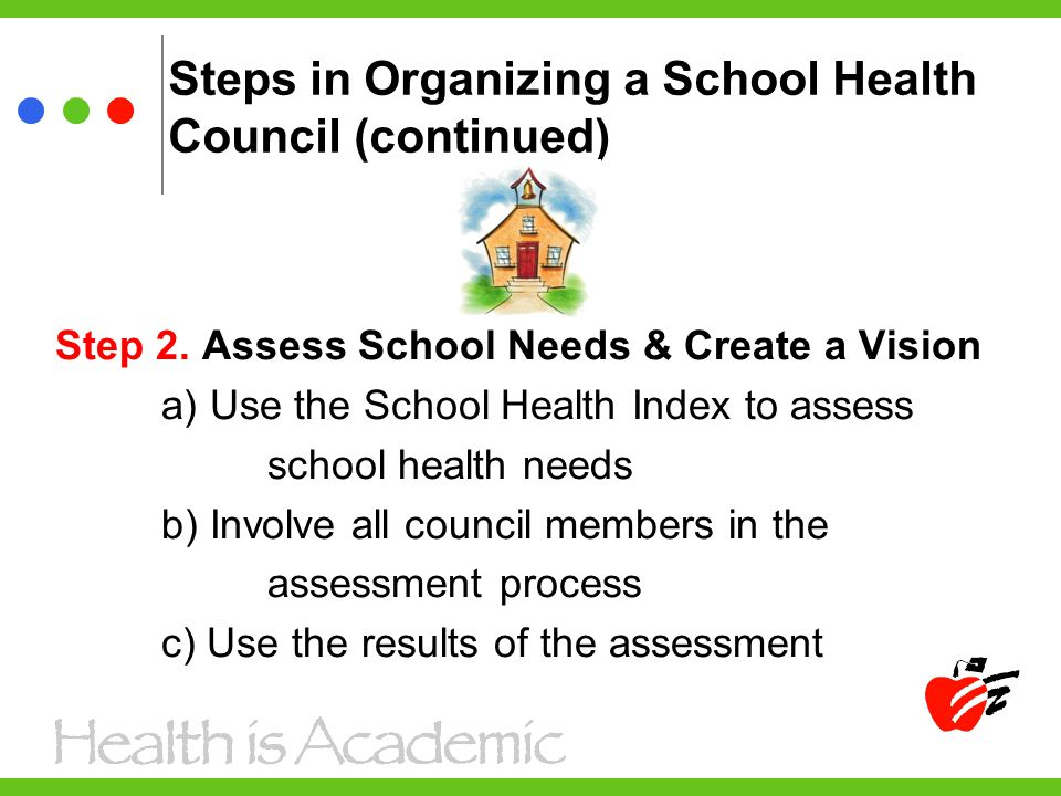 Steps in Organizing a School Health Council (continued) Step 2.