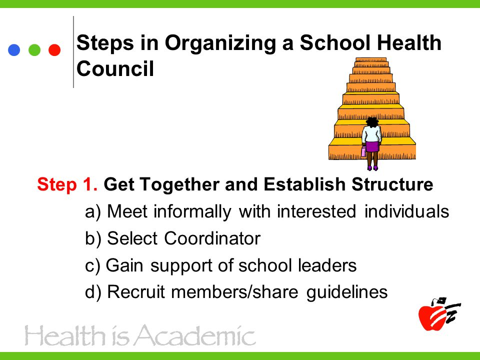 Steps in Organizing a School Health Council Step 1.
