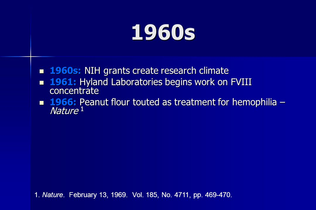 1960s 1960s: NIH grants create research climate 1960s: NIH grants create research climate 1961: Hyland Laboratories begins work on FVIII concentrate 1961: Hyland Laboratories begins work on FVIII concentrate 1966: Peanut flour touted as treatment for hemophilia – Nature 1 1966: Peanut flour touted as treatment for hemophilia – Nature 1 1.