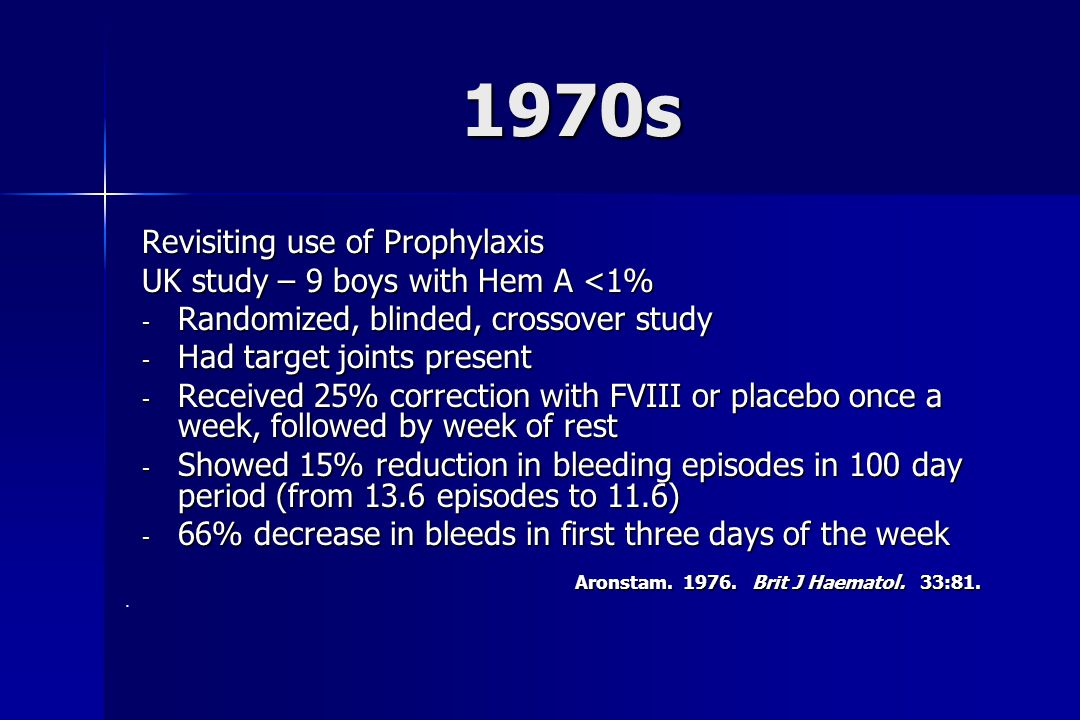 1970s Revisiting use of Prophylaxis UK study – 9 boys with Hem A <1% - Randomized, blinded, crossover study - Had target joints present - Received 25% correction with FVIII or placebo once a week, followed by week of rest - Showed 15% reduction in bleeding episodes in 100 day period (from 13.6 episodes to 11.6) - 66% decrease in bleeds in first three days of the week Aronstam.
