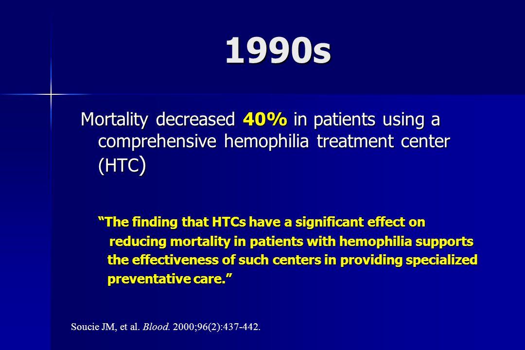 1990s Soucie JM, et al.Blood. 2000;96(2):437-442.