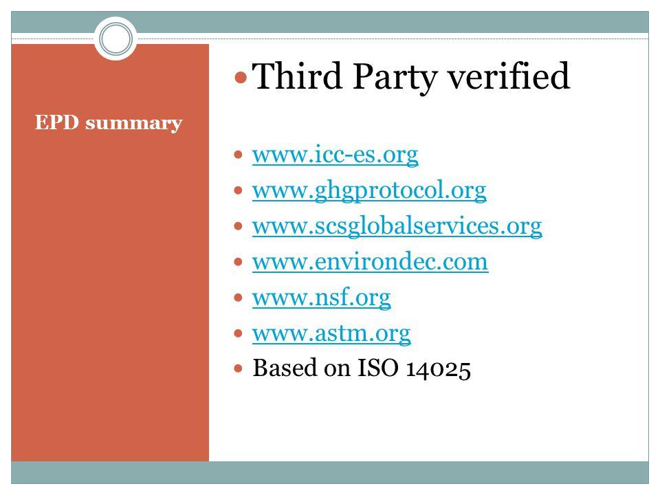 EPD summary Third Party verified www.icc-es.org www.ghgprotocol.org www.scsglobalservices.org www.environdec.com www.nsf.org www.astm.org Based on ISO