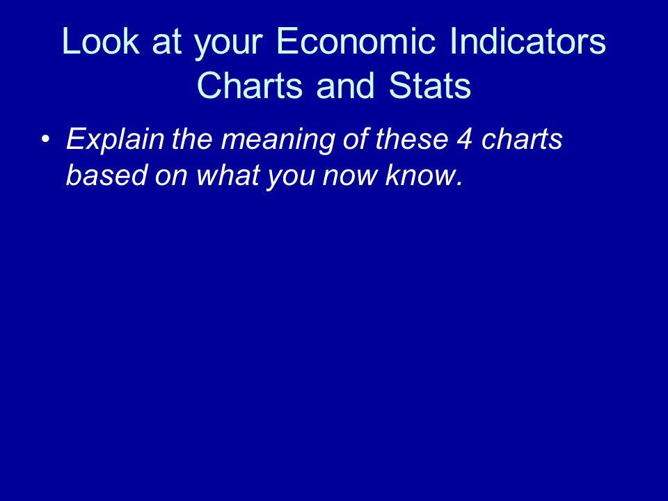 Look at your Economic Indicators Charts and Stats Explain the meaning of these 4 charts based on what you now know.