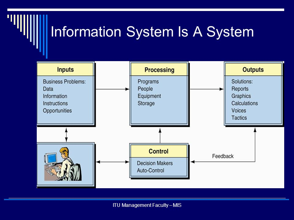 ITU Management Faculty – MIS Information System Is A System