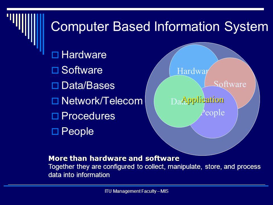 ITU Management Faculty – MIS Computer Based Information System  Hardware  Software  Data/Bases  Network/Telecom  Procedures  People Hardware Sof