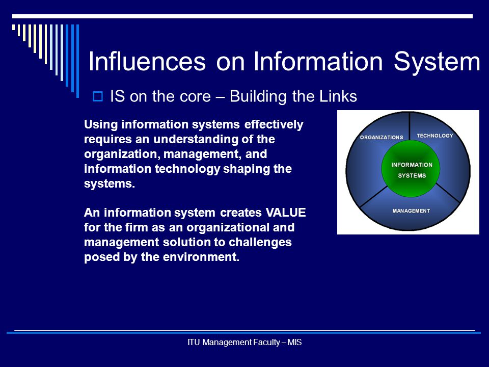 ITU Management Faculty – MIS Influences on Information System  IS on the core – Building the Links Using information systems effectively requires an