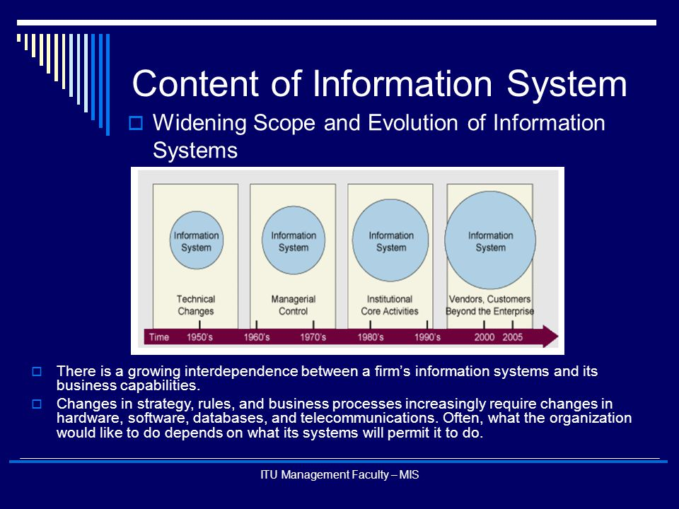 ITU Management Faculty – MIS Content of Information System  Widening Scope and Evolution of Information Systems  There is a growing interdependence