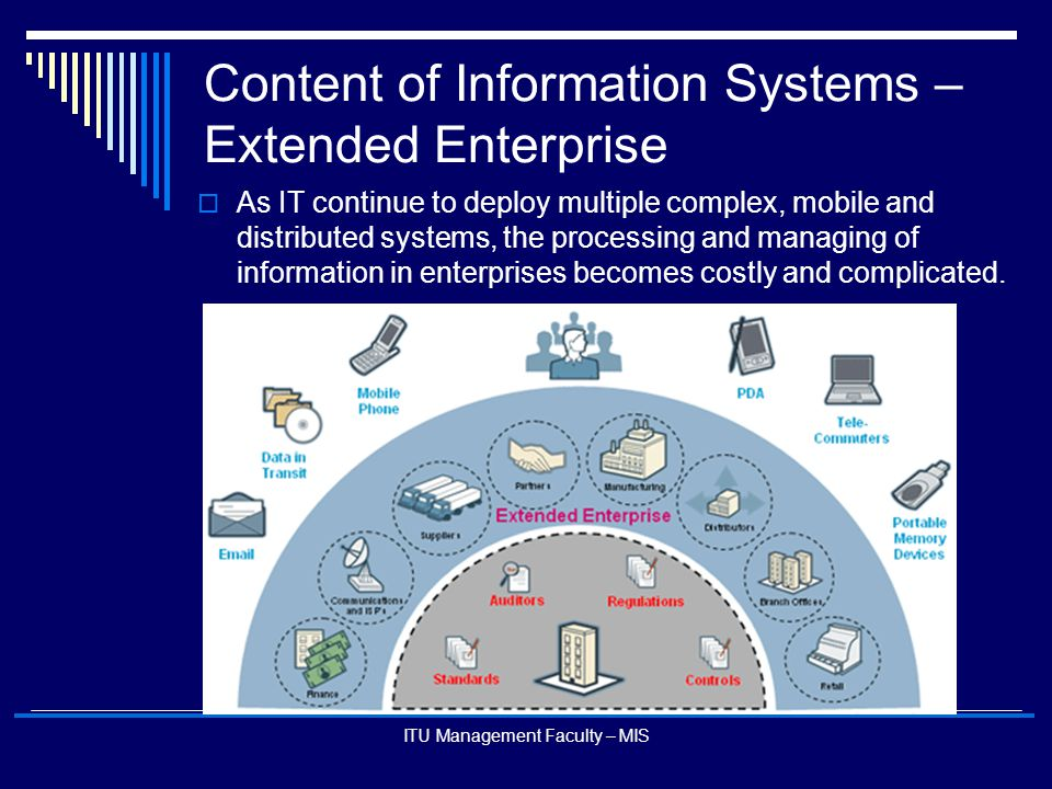 ITU Management Faculty – MIS Content of Information Systems – Extended Enterprise  As IT continue to deploy multiple complex, mobile and distributed