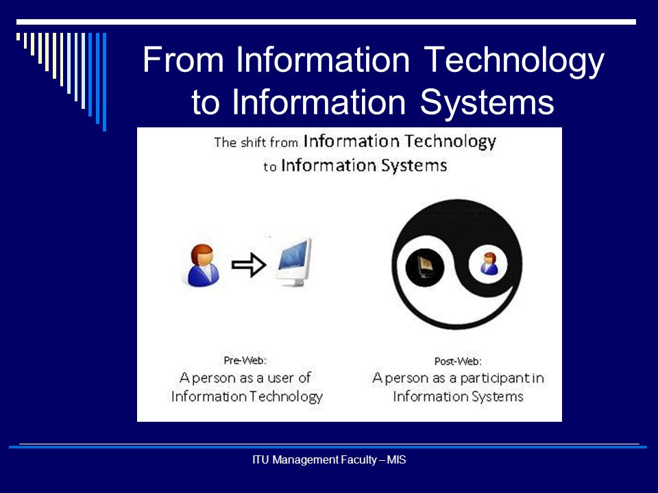 ITU Management Faculty – MIS From Information Technology to Information Systems