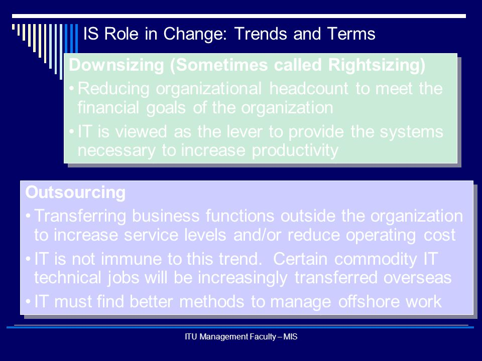 ITU Management Faculty – MIS IS Role in Change: Trends and Terms Downsizing (Sometimes called Rightsizing) Reducing organizational headcount to meet t