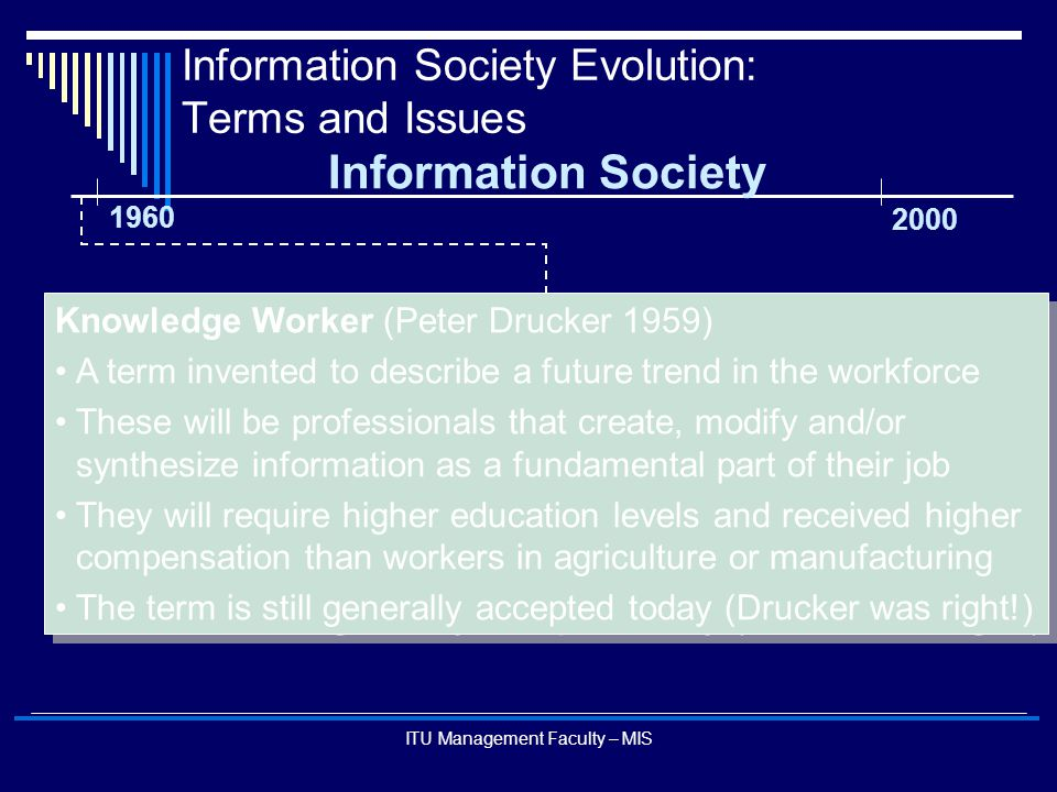 ITU Management Faculty – MIS Information Society Evolution: Terms and Issues Knowledge Worker (Peter Drucker 1959) A term invented to describe a futur