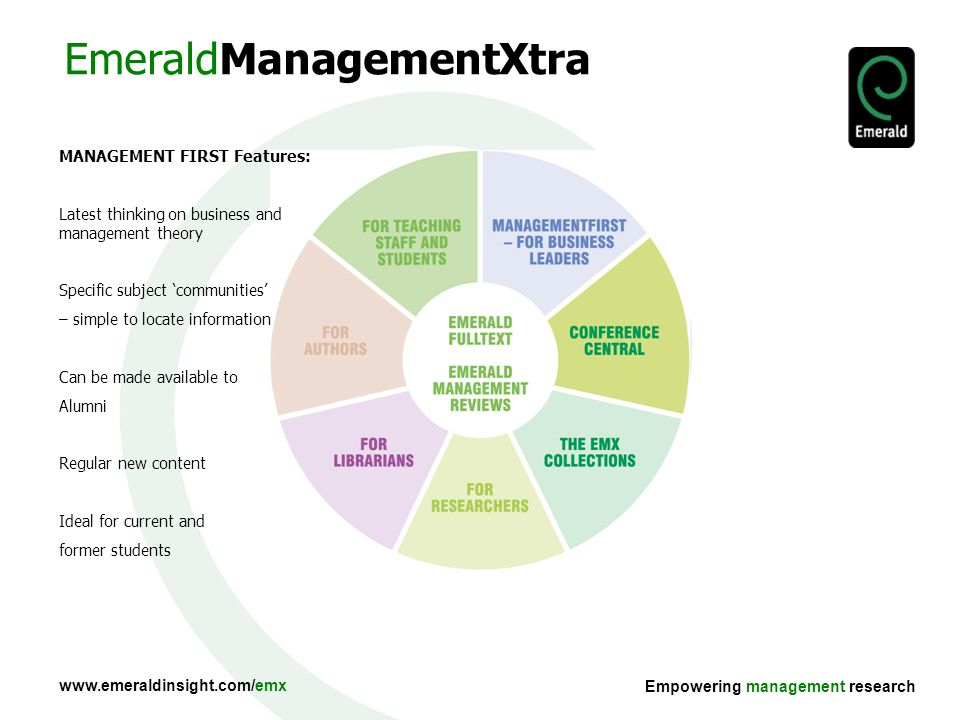 Empowering management research MANAGEMENT FIRST Features: Latest thinking on business and management theory Specific subject 'communities' – simple to locate information Can be made available to Alumni Regular new content Ideal for current and former students EmeraldManagementXtra
