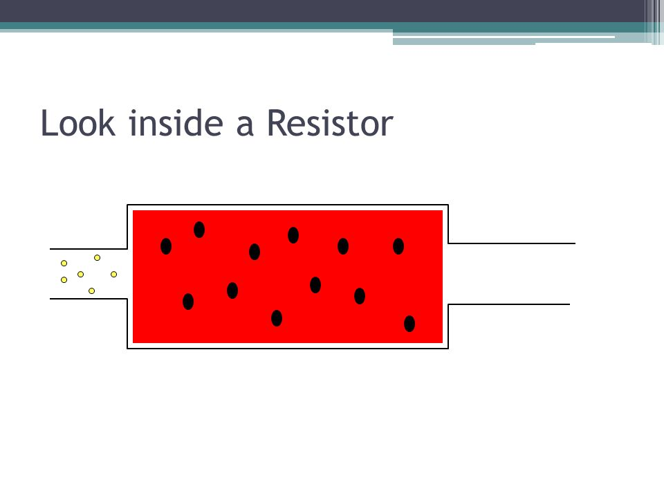 Look inside a Resistor