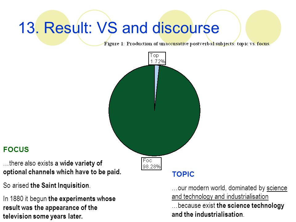 13. Result: VS and discourse FOCUS …there also exists a wide variety of optional channels which have to be paid. So arised the Saint Inquisition. In 1