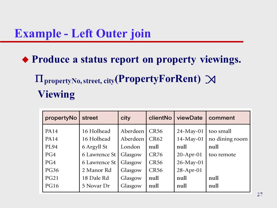27 Example - Left Outer join u Produce a status report on property viewings.  propertyNo, street, city (PropertyForRent) Viewing