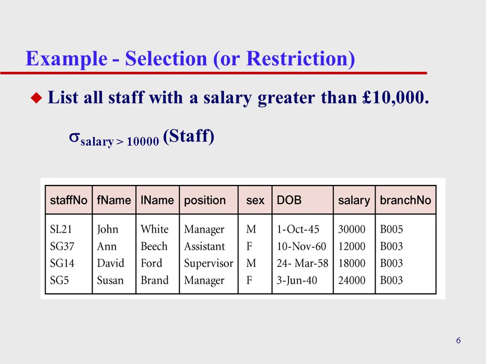 6 Example - Selection (or Restriction) u List all staff with a salary greater than £10,000.  salary > 10000 (Staff)