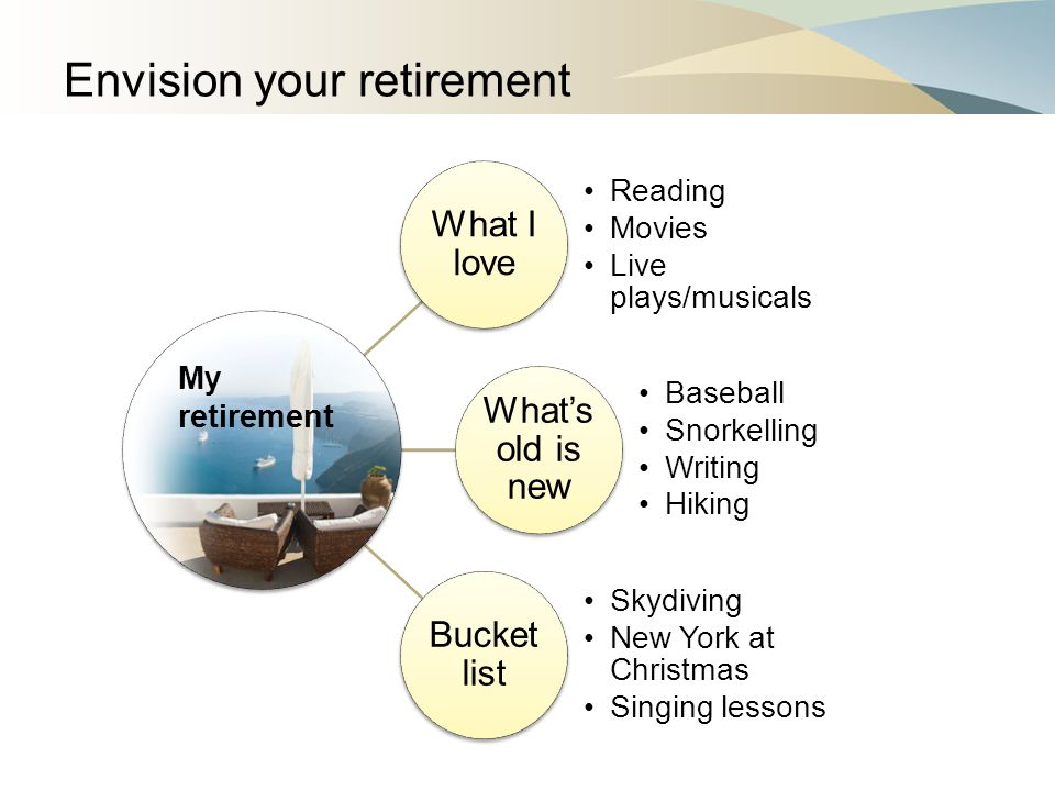 Envision your retirement What I love Reading Movies Live plays/musicals What's old is new Baseball Snorkelling Writing Hiking Bucket list Skydiving New York at Christmas Singing lessons My retirement