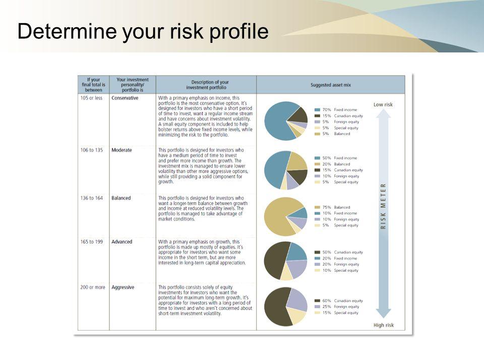 Determine your risk profile