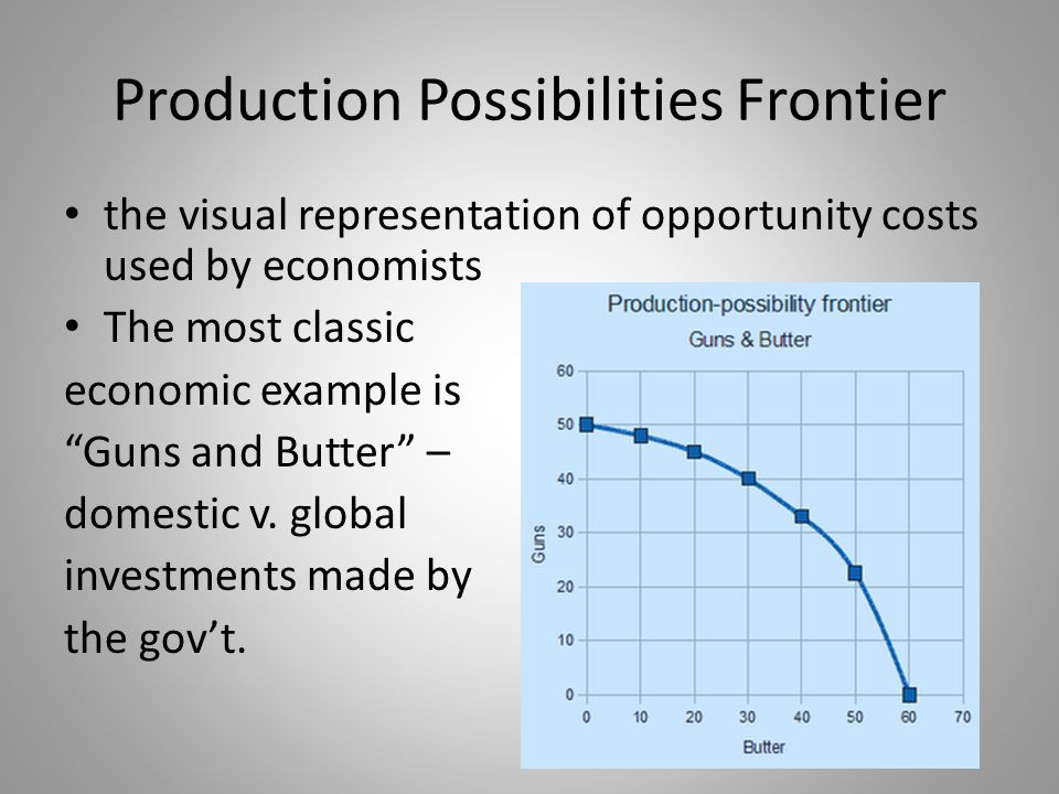 Production Possibilities Frontier the visual representation of opportunity costs used by economists The most classic economic example is Guns and Butter – domestic v.