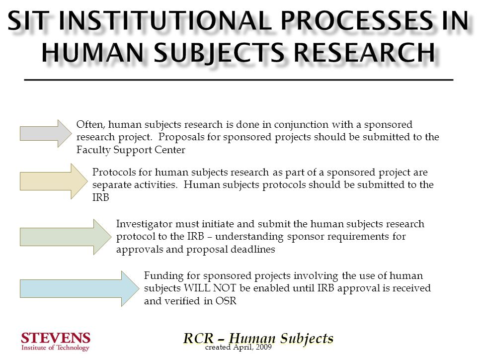 RCR – Human Subjects RCR – Human Subjects Often, human subjects research is done in conjunction with a sponsored research project.