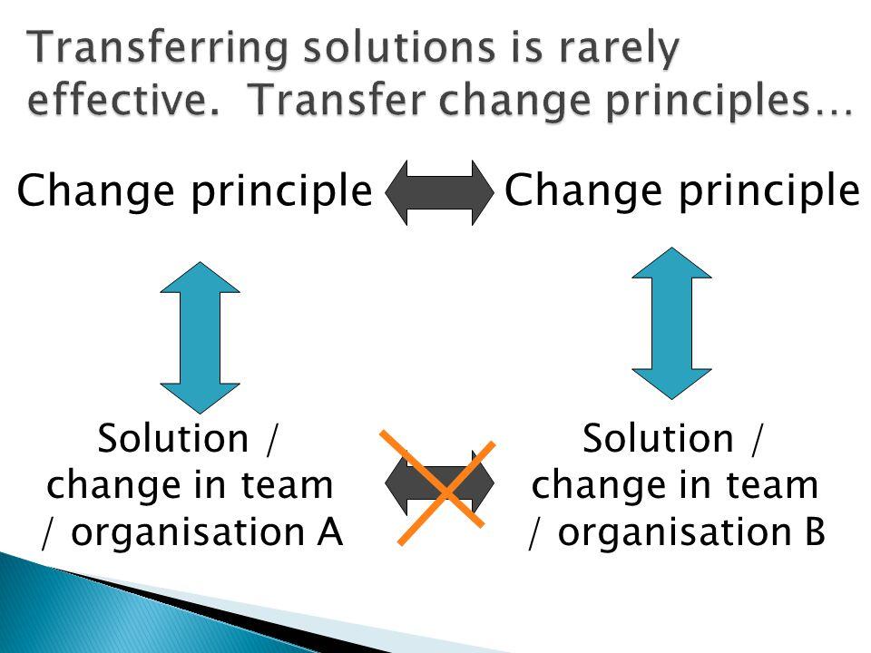 Solution / change in team / organisation A Change principle Solution / change in team / organisation B