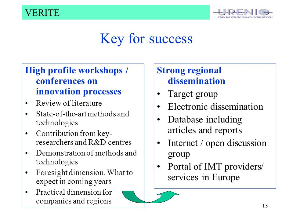 13 Key for success High profile workshops / conferences on innovation processes Review of literature State-of-the-art methods and technologies Contribution from key- researchers and R&D centres Demonstration of methods and technologies Foresight dimension.