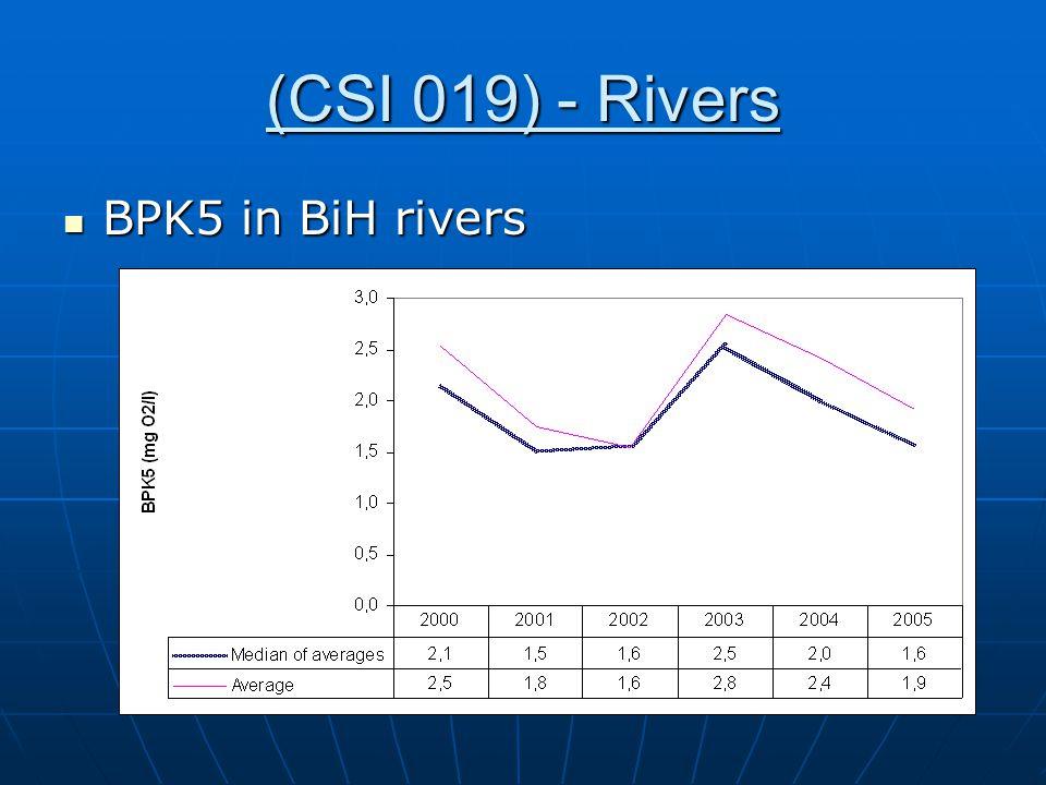 (CSI 019) - Rivers BPK5 in BiH rivers BPK5 in BiH rivers