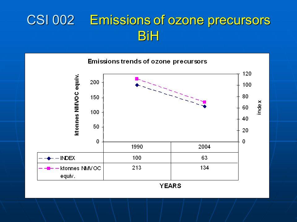 CSI 002 Emissions of ozone precursors BiH