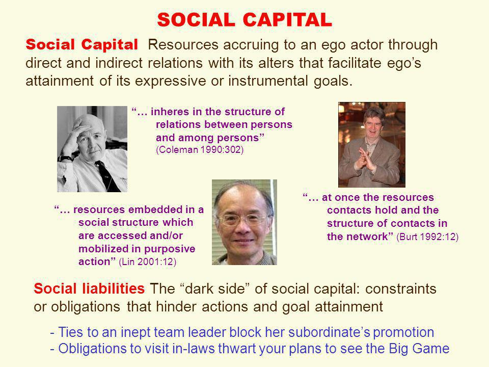 SOCIAL CAPITAL Social Capital Resources accruing to an ego actor through direct and indirect relations with its alters that facilitate ego's attainment of its expressive or instrumental goals.