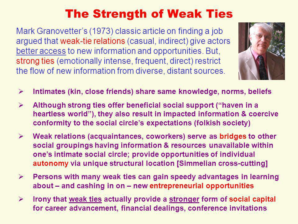 The Strength of Weak Ties Mark Granovetter's (1973) classic article on finding a job argued that weak-tie relations (casual, indirect) give actors better access to new information and opportunities.