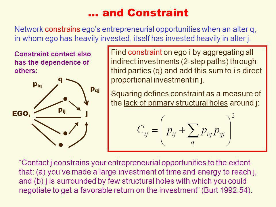 … and Constraint Find constraint on ego i by aggregating all indirect investments (2-step paths) through third parties (q) and add this sum to i's direct proportional investment in j.