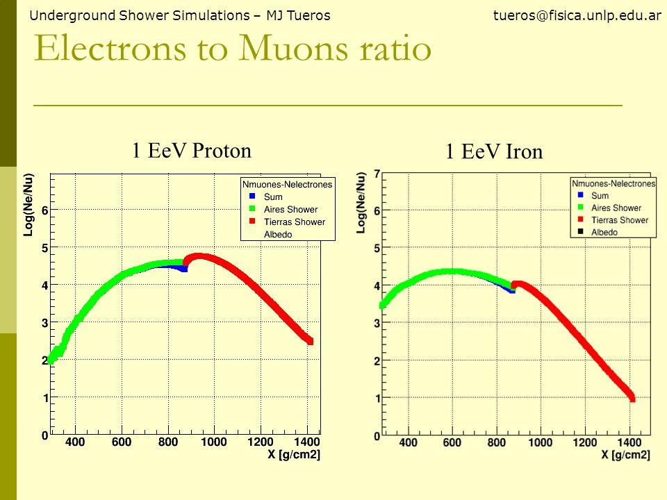 Electrons to Muons ratio Underground Shower Simulations – MJ Tueros tueros@fisica.unlp.edu.ar 1 EeV Iron 1 EeV Proton