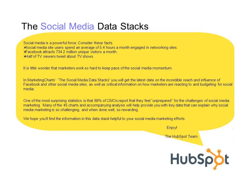 34 The Social Media Data Stacks Senior marketing executives in the WebLiquid survey named Google Alerts as the most popular social media monitoring tool among survey respondents, with slightly more than 45% reported usage.the most popular social media monitoring tool Not monitoring social media was the second most-popular response.