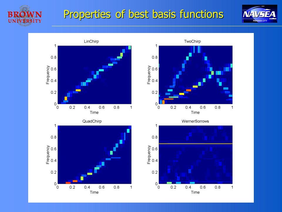 Properties of best basis functions